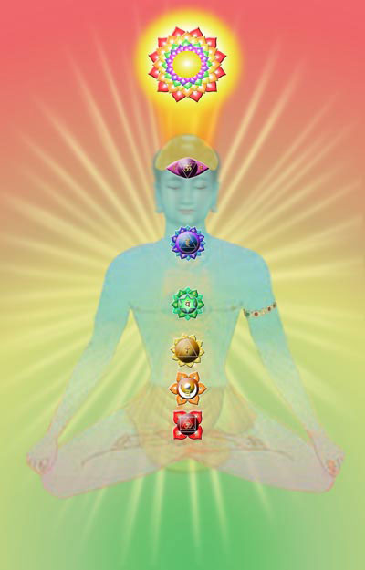 the chakras and meditation